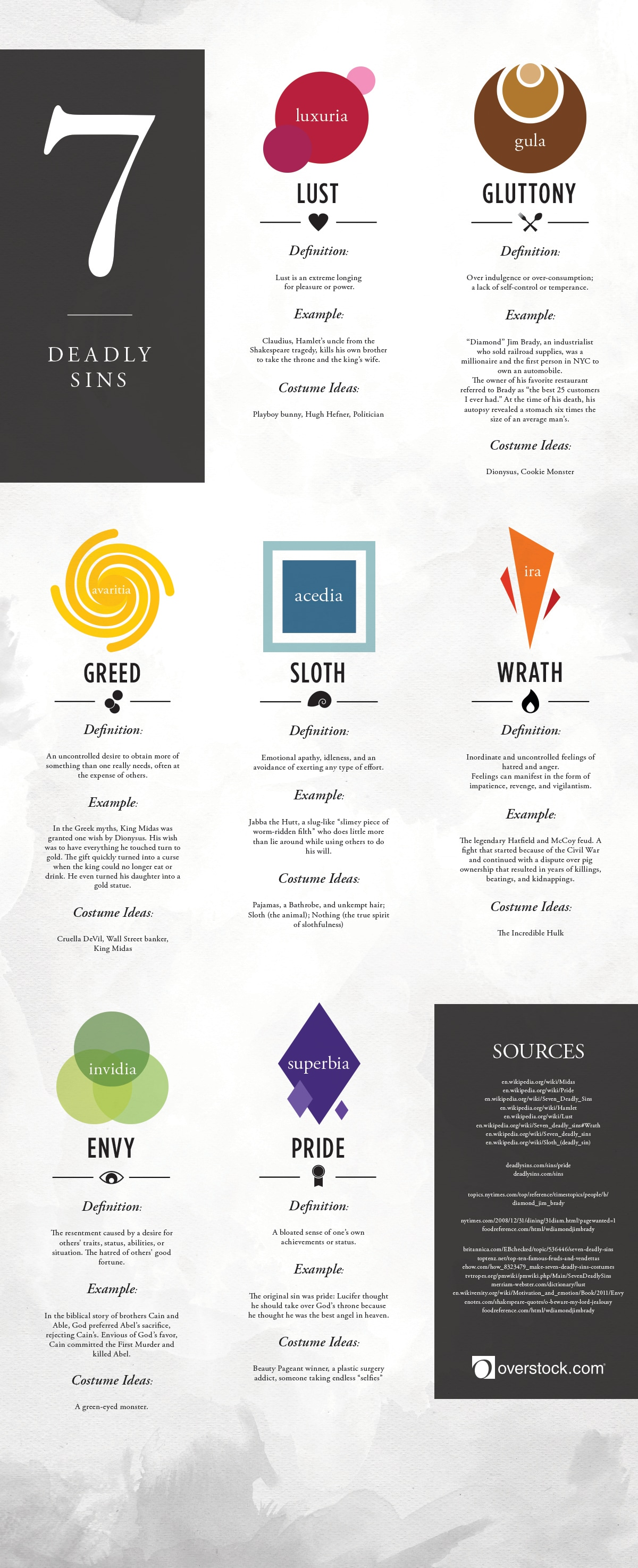 The Seven Deadly Sins Tipsographic