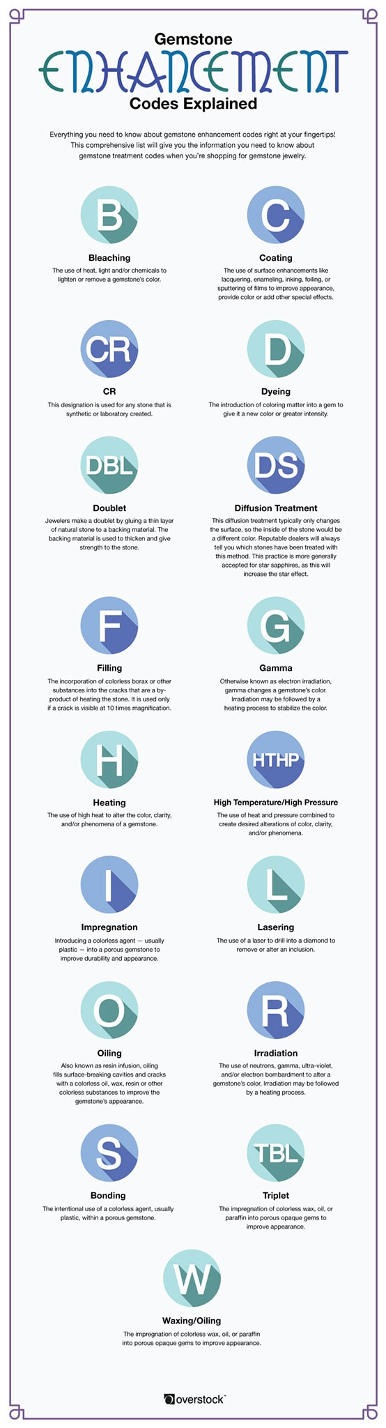 Enhancement Code Infographic