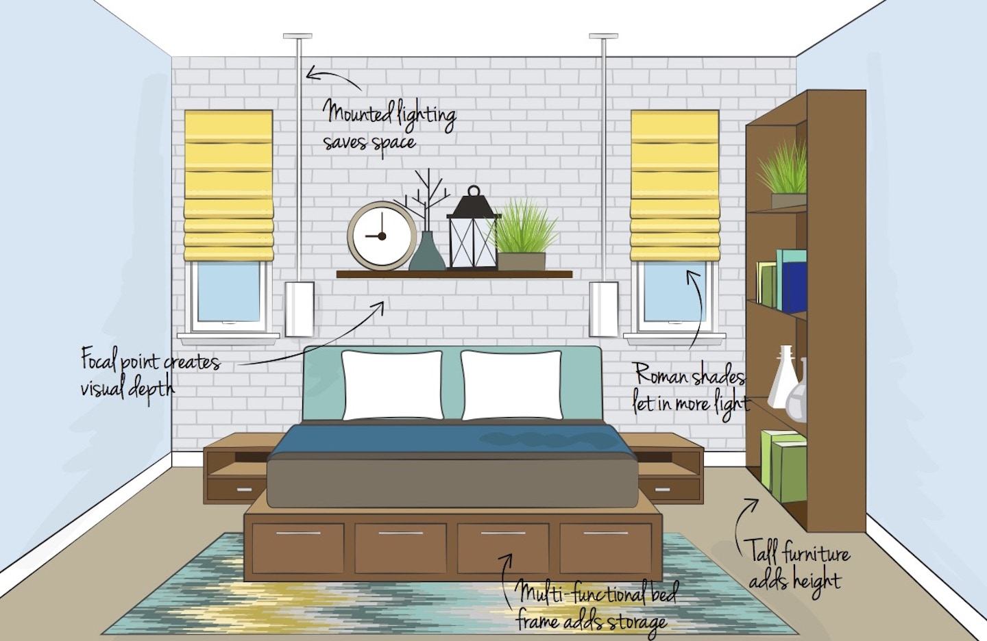 Small bedroom illustration with design tips included.