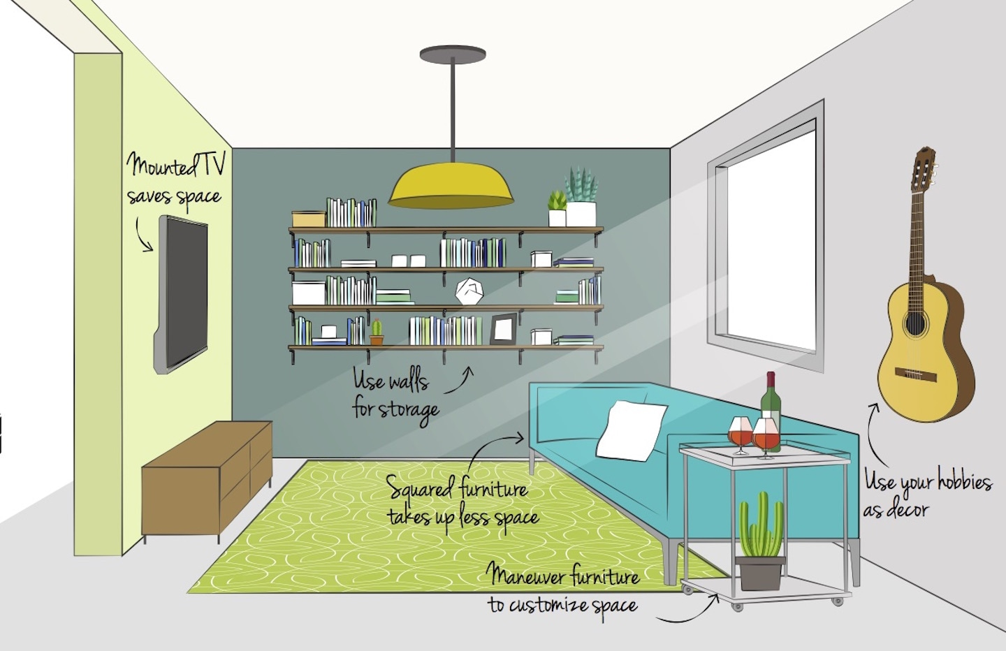 Small living room illustration with design tips included.