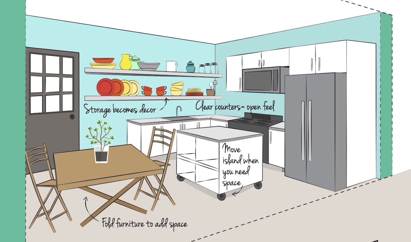 Small Kitchen illustration with design tips included.