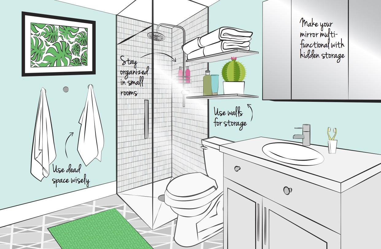Small bathroom illustration with designing tips included.